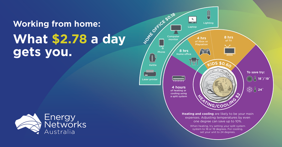 Working from home electricity costs