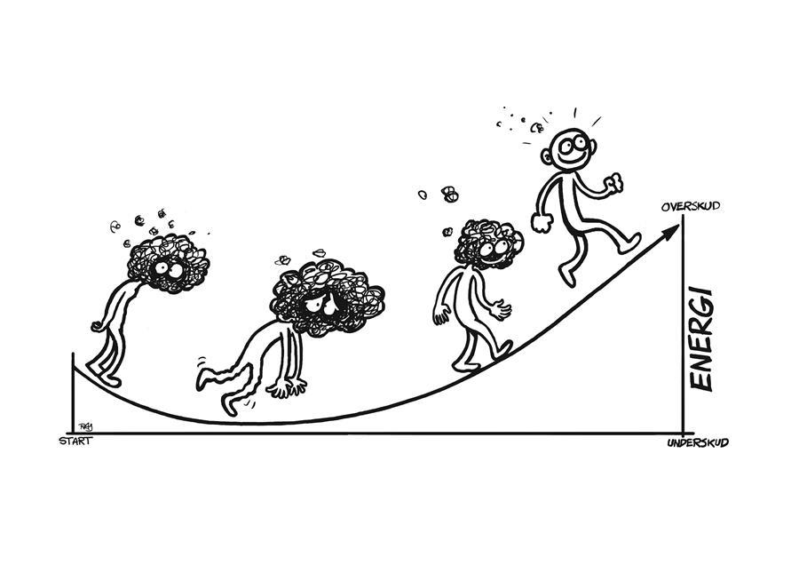 Stressens 4 faser