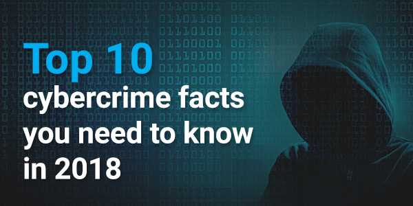 Infographic | What cybercrime costs Australian businesses